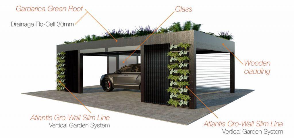 Gardarica EcoShelter Car Shed Diagram