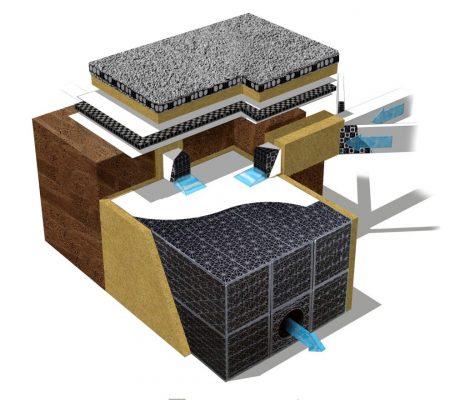 Gardarica Sustainable Drainage Tank